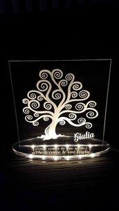 albero della vita ... in tutta il suo splendore !