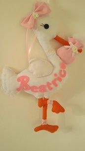 Inserzione riservata relatica a fiocco nascita cicogna rosa con nome Beatrice