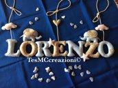 Banner nome Lorenzo