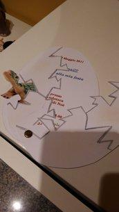 Invito compleanno Dinosauro
