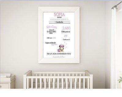 Quadretto nascita bambina in formato PDF