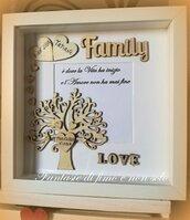 Cornice famiglia personalizzata