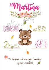 Quadretto Nascita Regalo Nascita Bomboniera Comunione Baby Shower