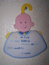 Pannello Bimbi