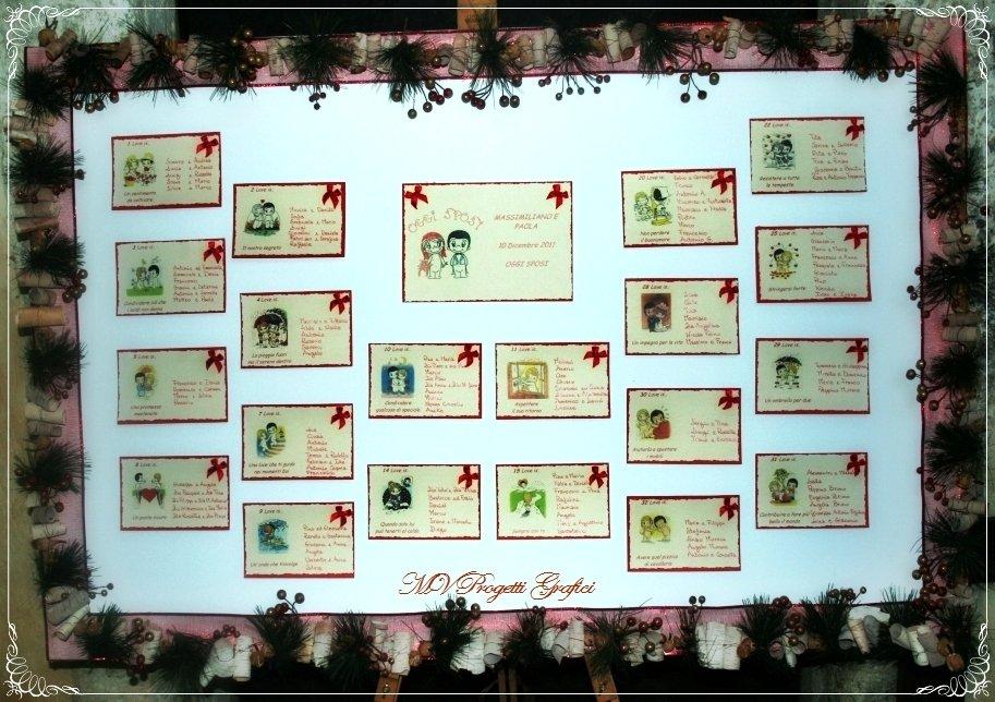 Favoloso TABLEAU DE MARIAGE tema LOVE IS..decorati a mano - Feste  GR13