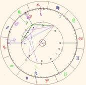 Carta del cielo - mappa astrale