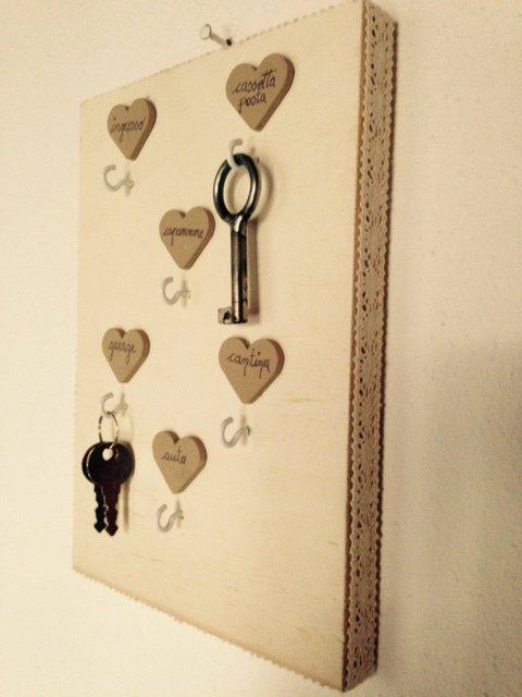 Portachiavi da parete per la casa e per te decorare casa di l su misshobby - Portachiavi da parete design ...