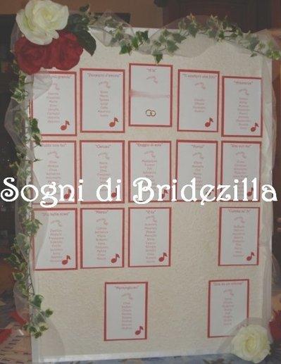 TABLEAU DE MARIAGE CARTELLONE INVITATI MATRIMONIO
