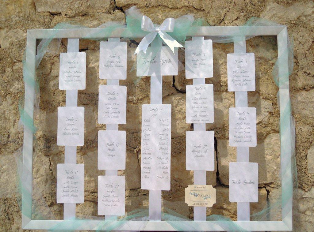 tableau de mariage sposi personalizzato tema tiffany